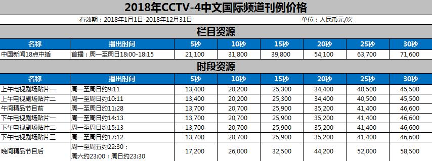 央視4套廣告代理費用多少錢